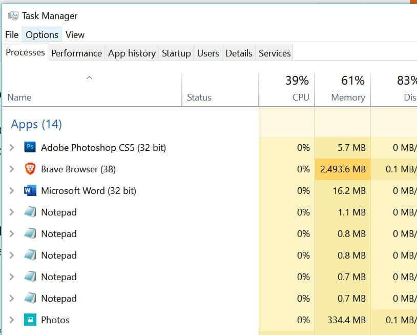 Task Manager Shortcut : A Guide to Open Task manager with Shortcut