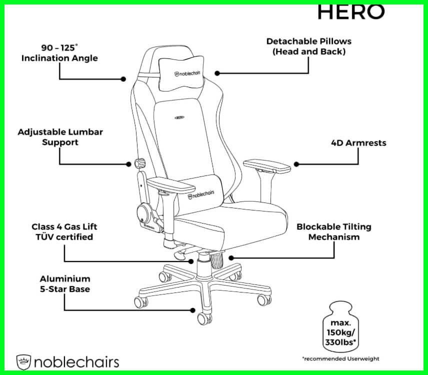 7 Of The Best Most Expensive Gaming Chair in 2021