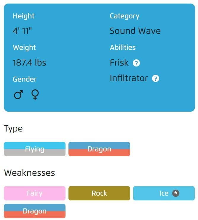 11 Best Flying Type Pokemon Of All Time